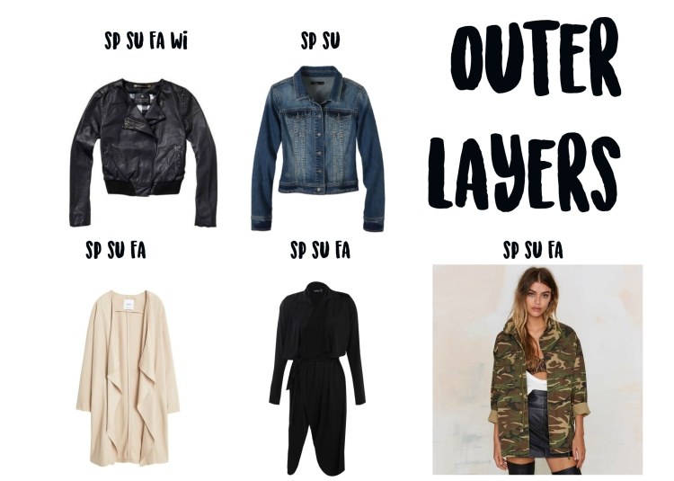 outer layers 2kopie