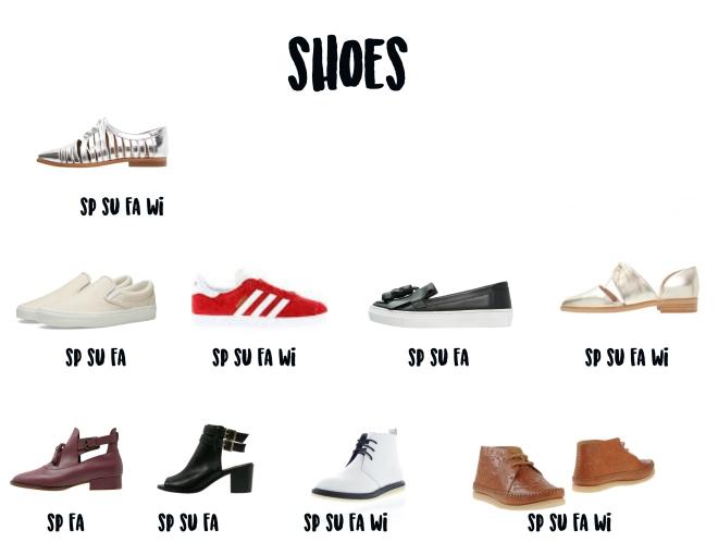 Shoes caps