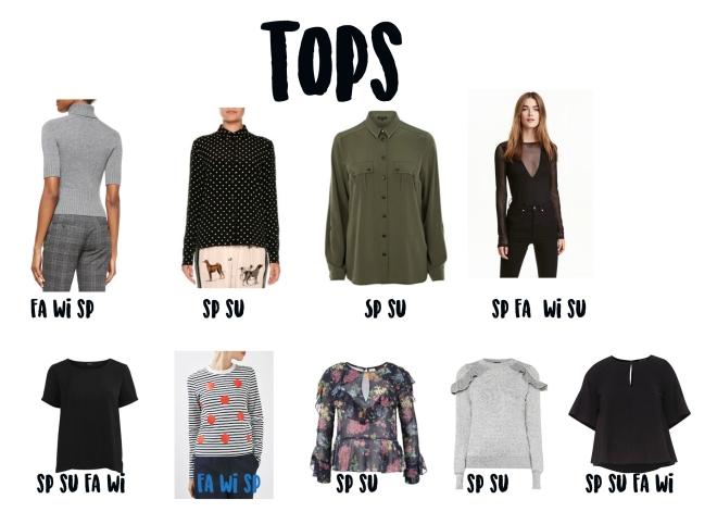 tops 12