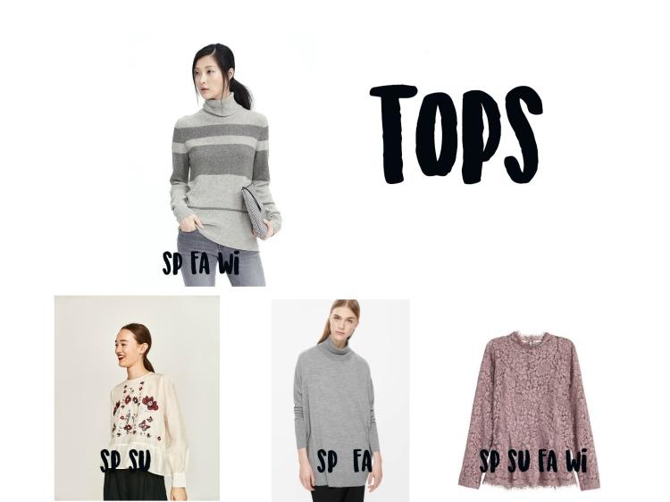 tops 14